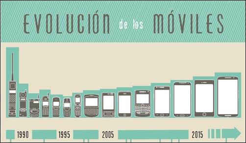 evolucion p